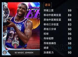 NBA2K16》过人技巧教学 NBA2K16怎么过人