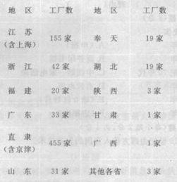 ...对中国民族工业危害最大的帝国主义国家是 -河北省迁安市2009 2010...