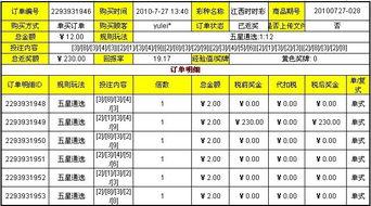 时时彩喜报频传 会员 yulei 狂揽大奖2550元