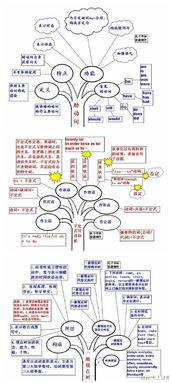 诵读英语语法 微盘下载 英语语法资料下载