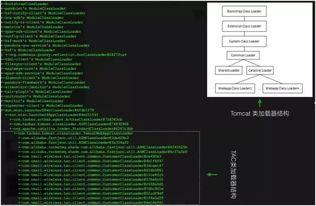 Java的热部署一直是个比较难解决,无论asm,cglilb也只能实现方法体...
