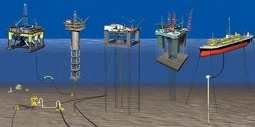 亚欧海底光缆示意图-科技史上9月14日PPLive获千万美元投资