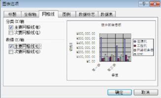 Excel中如何添加图表网格线