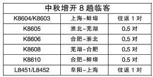 六合彩开奖记录142期-...万人,刷新历史纪录,其中,10月1日旅客出门最为集中.中秋假期...