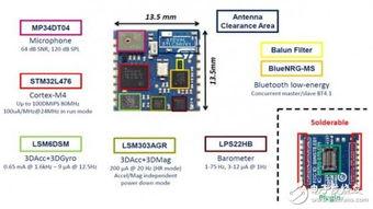 SensorTile 集成MCU,蓝牙及多种传感器的完整开发套件