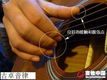 吉他初学者指法图解