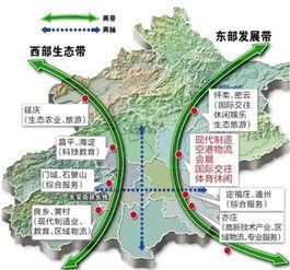 北京发展必走区域城市群战略