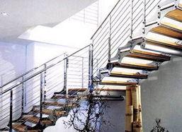 ...消费者的话题 楼梯计价方式
