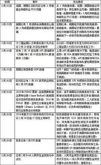 重庆北站北广场和南广场怎么区分