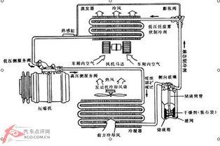 空调扇好用吗?空调扇的工作原理
