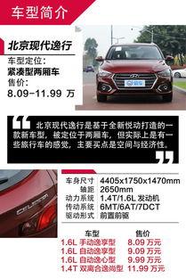 ...先实拍北京现代逸行 旅行车与两厢车结合体-朗行 2017款最新报价 ...