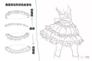 各种裙子以及花边的画法与讲解,很详细哦