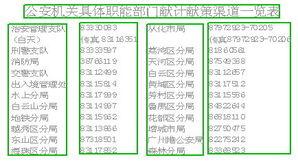 jd.gov.cn)信函:寄广州市起义路200号广州市公安局先进性教育活动...