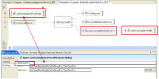 图 1. 带 Java 绑定的 W