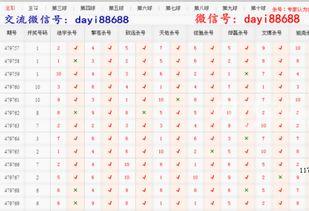北京赛车pk10关于5码的一些技巧与大家分享