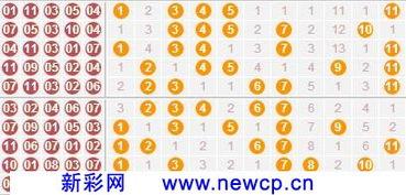 11选5胆拖技巧 首选胆码要素帮您稳赚广东11选5