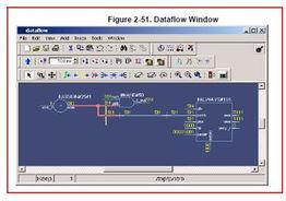 用C 语言完成测试平台和模块;支持64位的OS;   ModelSim用户界面:...