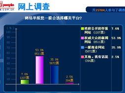 网络举报平台 权威大众新闻网站成为首选