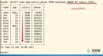...路径 第四步 SQL基础课程select详解