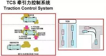 客房控制系统如何接线